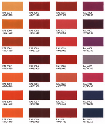 tiger drylac powder coat awning colors
